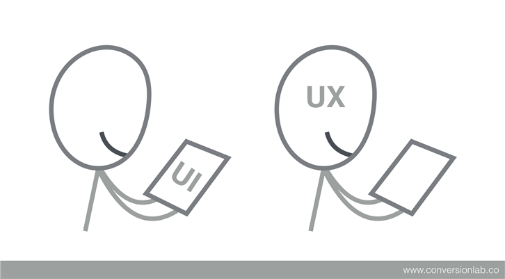 What's the difference between UI and UX? Let's look and see